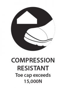 Compression-Resistant